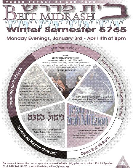 Beit Midrash Winter 2005